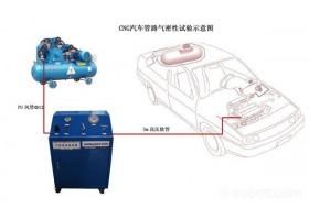 CNG改装检测设备 LNG改装检测设备 LPG改装检测设备
